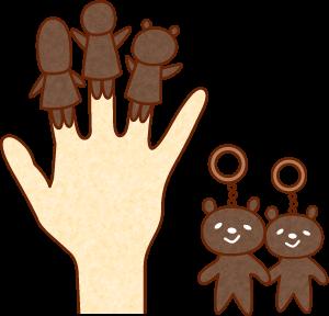指人形・マスコット(説明図)